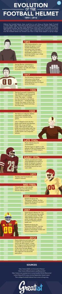 football helmet infographic