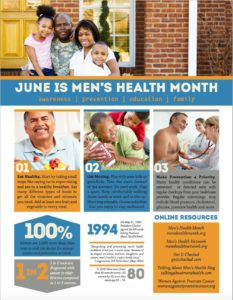 mens health outline